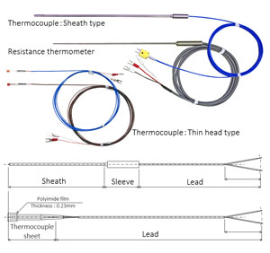 温度センサー(熱電対、測温抵抗体)をはじめとする、各種センサー、ヒーターのOEM事業